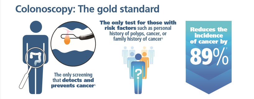 Prevent Colorectal Cancer Gastroenterologists In Kentucky Indiana