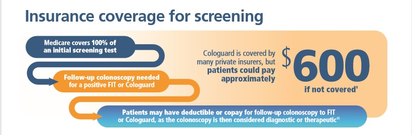 Insurance Coverage for Colorectal Screening